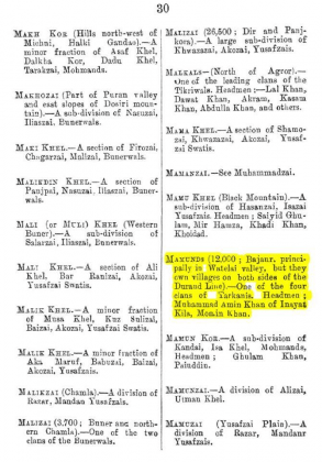 """Mamund - Father of Kakazai - Page 30 - in """"A Dictionary of the Pathan Tribes of the North West Frontier of India"""" - Published by The General Staff Army Headquarter, Calcutta, British India (Originally Published 1910)"""