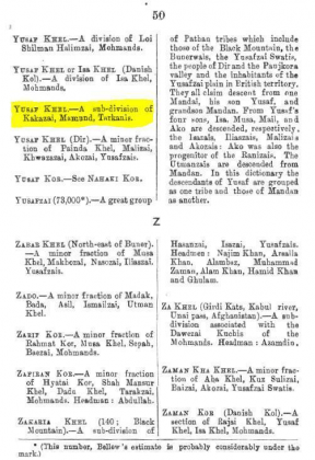 """Yusaf Khel - A sub-division of Kakazai - Page 50 - in """"A Dictionary of the Pathan Tribes of the North West Frontier of India"""" - Published by The General Staff Army Headquarter, Calcutta, British India (Originally Published 1910)"""