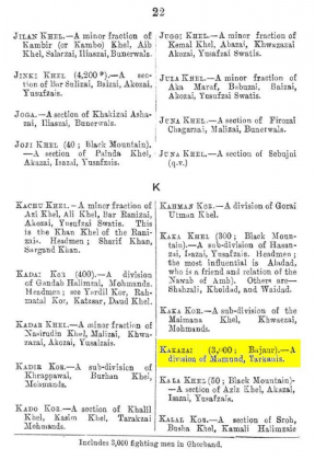 A Dictionary of the Pathan Tribes of the North West Frontier of India - Published by The General Staff Army Headquarter - Calcutta - Originally Published 1910 - Kakazai - Page 22