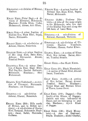 """Khalozai - A sub-division of Kakazai - Page 25 - in """"A Dictionary of the Pathan Tribes of the North West Frontier of India"""" - Published by The General Staff Army Headquarter, Calcutta, British India (Originally Published 1910)"""